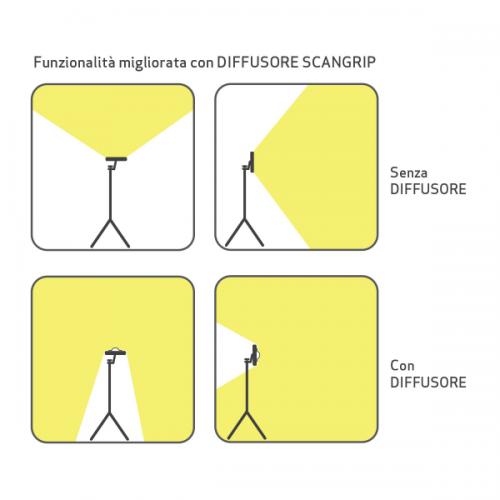 DIFFUSORE SCANGRIP - funzionalità